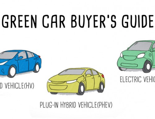 hybrid vehicle, plug-in hybrid, and EVs explained